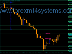 Indxatoriya Forex Grid Builder