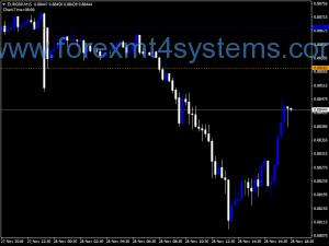 Forex I Morning Range Indicator