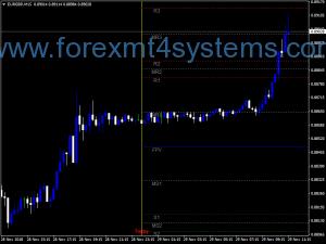 Forex LC Pivots Indicator