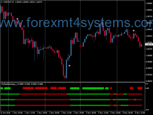 Stratejiya Hilbijêre Strategic Binary Forex MA Cross Alert