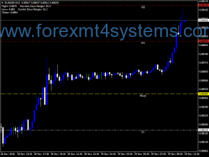 Forex Multiple Pivots Индикатор V2