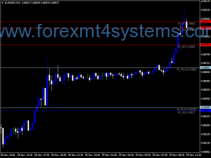 Forex Pivot Custom 4 Time Frame Thin Lines Indicator