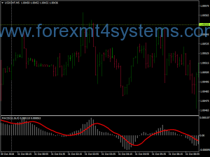 Forex Pivot Points Levels Trend Binary Options Strategy