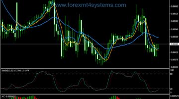 Forex Precise Stratejiya Binary Options Signals Bikin