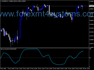 Forex RSX OMA Version Indicator