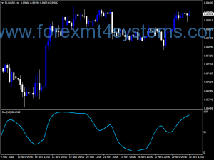 Indicador Forex RSX Powered JMA