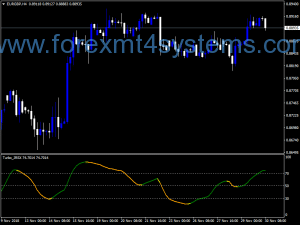 Indicador Forex RSX Turbo Filtered