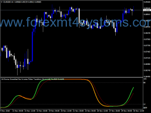 Indicador MTF Forex RWMA Smooth RSX Inverse Fisher Transform
