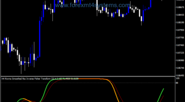 Forex RWMA Smooth RSX Inverse Fisher Transform MTF Indicator