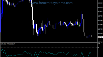 Forex Rel Voll DX Indicator