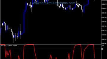 Forex Rupi Renko TMA Indicator