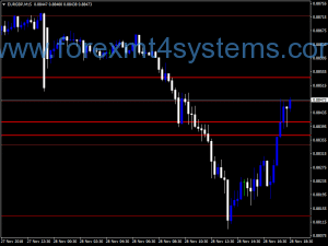 Forex SR MTF Trend Indicator
