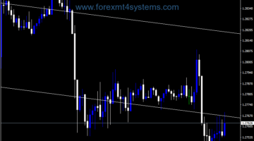 Forex Standart Deviation MTF Channel Indicator