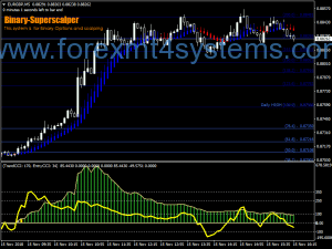 Forex Super Scalper Binaire opties Strategie