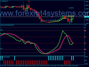 Forex TD Revesal точка Бинарни опции Стратегия