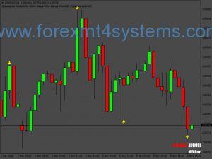 Estrategia de opcoes binarias alta baixa de 3 velas Forex