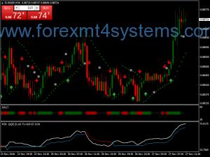 Forex Trends Stratejiya Hilbijêre Binary