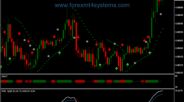 Forex Trends Stratejiya Hilbijêre Binary