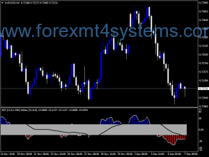 Forex ATM RSI Histo Alert-indicator