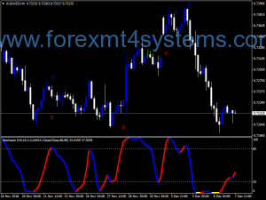 Forex Colour Stochastic v1 Arrow Alertsynstallator