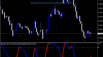 Forex Color Stochastic v1 Arrow Alert Indicator
