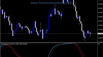 Forex DSS Bressert AHTF Indicator