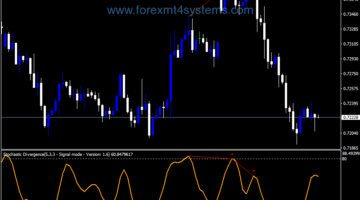 Forex Divergence Stochastic Alert Software Cleaned Indicator
