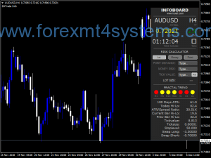 Indicador do panel mestre Forex Infoboard