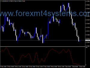 Indicador Forex MTF Stochastic MJ