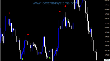 Forex Stochastic Cross Alerts Indicator
