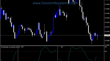 Forex Stochastic No Last Bar Indicator