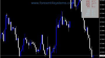 Forex XI Dashboard Indicator