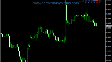 Forex KFSE Stochastic Bars Swing Indicator