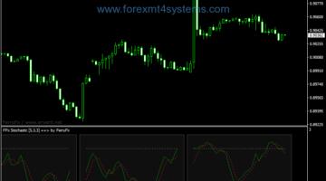 Forex Multi FFX Stochastic Indicator
