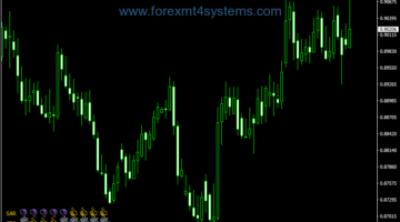 Forex Signal Table Dash Indicator