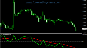 Forex Stochastic Bob Reversed Indicator