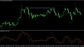 Forex TDS TDI Slope Alert Indicator